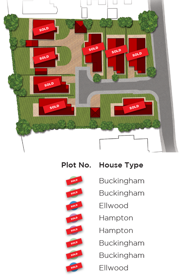 Dovecotes Chase Sitemap